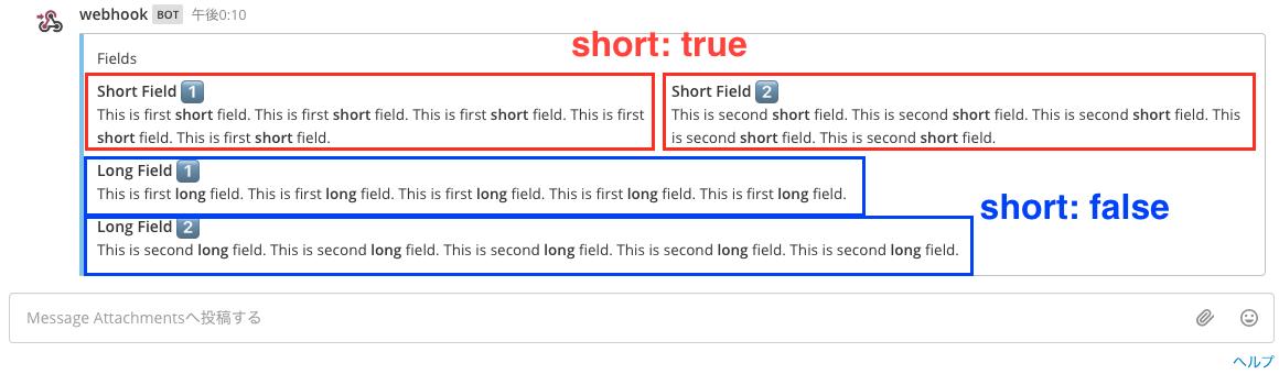 use fields